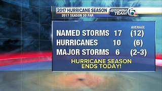 Hurricane season ends with 17 named storms