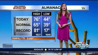 FORECAST: Sunny and warm weekend ahead - Video