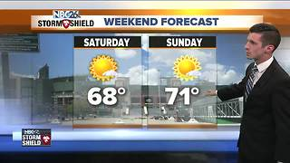 Quiet weather ahead for this weekend - Video