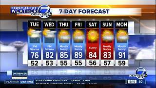Slight risk of severe weather on the Colorado plains both today and tomorrow, but drier by Thursday - Video