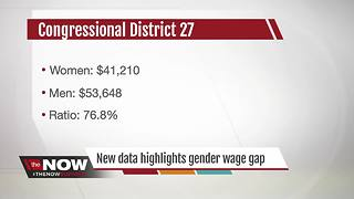 Report: Women won't make equal wages until 2119 - Video