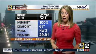Maryland's Most Accurate Forecast - Showers Exit, Sun Returns - Video