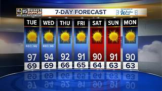 Record-breaking temperatures possible tomorrow - Video