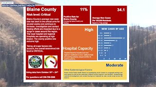 Ketchum city council doubles down on health order while gearing up for winter