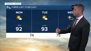 Isolated Storms Monday