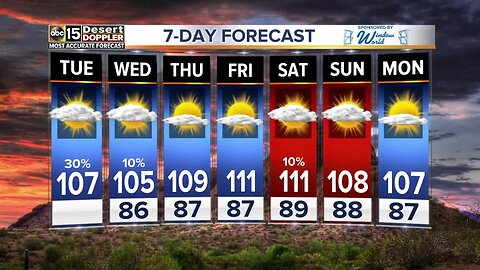 More storm chances for the Valley