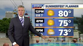 Heat-wave starts Thursday with highs in the 80s - Video