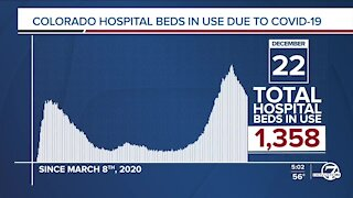GRAPH: COVID-19 hospital beds in use as of December 22, 2020