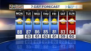 Starting the week off with a high of 88! - Video