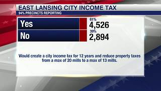 East Lansing voters approve income tax proposal - Video
