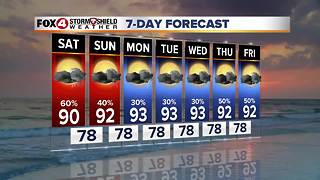 Higher Storm Chances Saturday 9-1 - Video