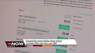 Comparing prescription drug prices