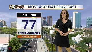 High pressure stays over Phoenix - Video