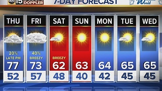 The Valley is flirting with records as we continue to warm up! - Video
