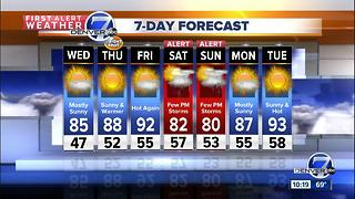 Storms will take a few days off - Video