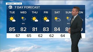 FORECAST: Tuesday morning