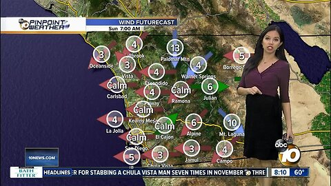 10News Pinpoint Weather for Sat. Oct. 19, 2019