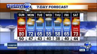 Much warmer in Denver on Sunday - Video