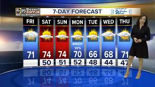 Mostly sunny this weekend in the Valley - Video