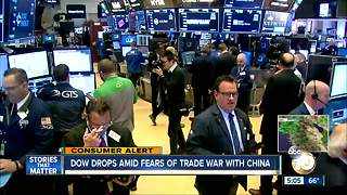 Dow drops more than 700 points - Video