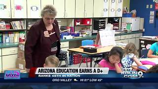 Arizona education earns a D+ on state report card, ranks 45th in nation - Video