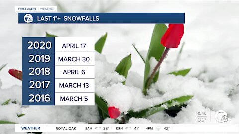 "Only 8 of the last 147 years have had at least 1"" of snow after April 20"