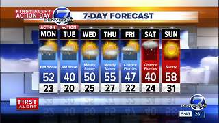 Denver snow for Monday night: First Alert Action Day - Video