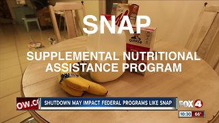 How SNAP is impacted by the government shutdown