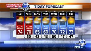 Much warmer weather for the weekend - Video