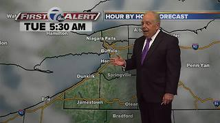 7 First Alert Forecast-3/4 Sunday Evening - Video