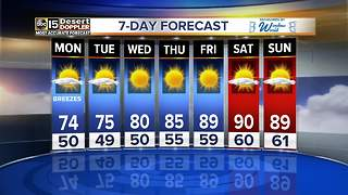 Cool start to the week before big warm up for the Valley - Video