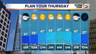 Briefly warmer temps ahead. - Video