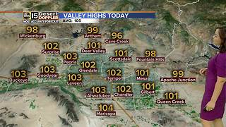 Drier week ahead in the Valley - Video