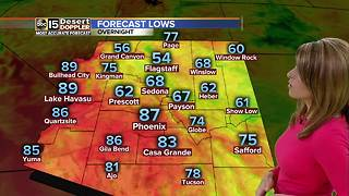 Heat and dry conditions return to the Valley - Video