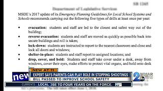 Expert says parents can help prevent school shootings - Video