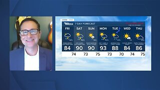 Latest Weather Forecast: Friday 5 a.m.