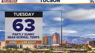Chief Meteorologist Erin Christiansen's KGUN 9 Forecast Monday, January 2, 2017