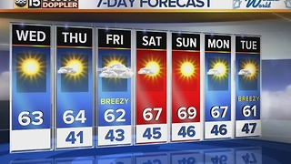 Morning web weather for Wednesday, November 30, 2016 - Video