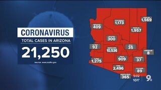 21,250 confirmed cases of COVID-19 reported in Arizona