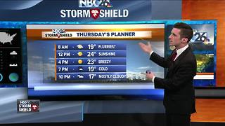 Sunshine returns for Thursday - Video