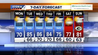 Storms and warm weather ahead