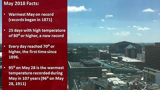Hottest May on record - Video