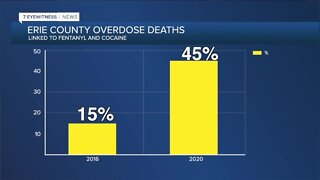 'Hopefully people will see this as a wake up call,' Erie County overdose deaths linked to cocaine