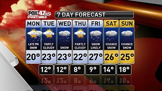 Claire's Forecast 2-4 - Video