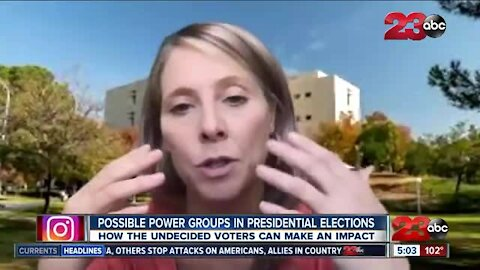 Possible Power Groups in the Presidential Election