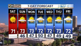 Brag-worthy weekend weather!