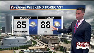 Rain Chances Return