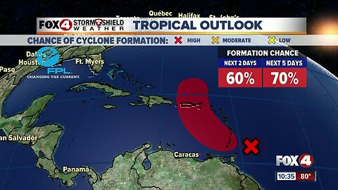 The tropics remain active