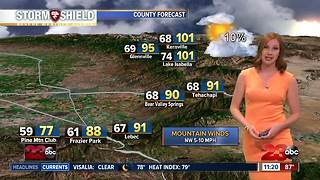 Poor air quality from wildfire smoke continues - Video