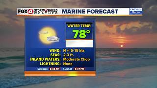 Nice Weather Continues Through Sunday 11-16 - Video